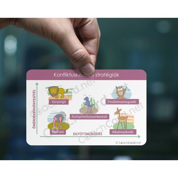 Konfliktuskezelési stratégiák coach kártya A5-ös méretben (1 darab)